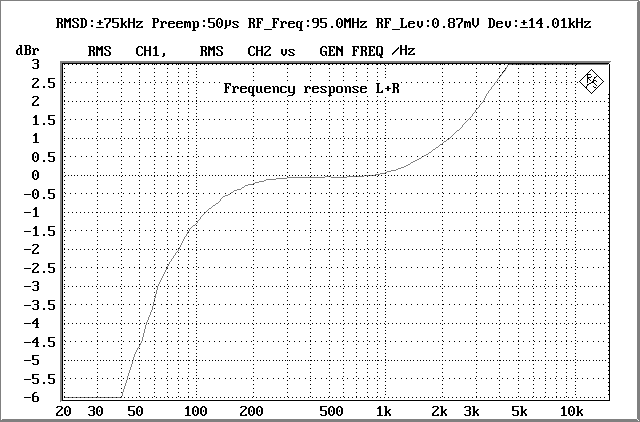 1178T_RF_frequency_response.png
