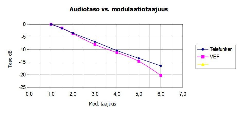 AM-alueen_audiotaajuusvaste.jpg