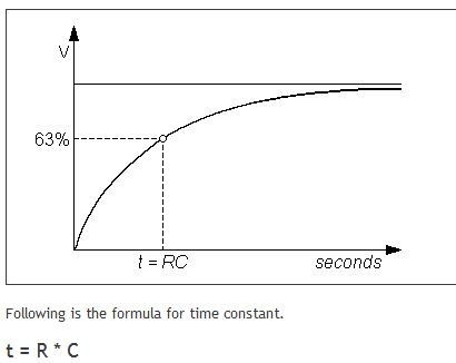 RC_time_constant.JPG