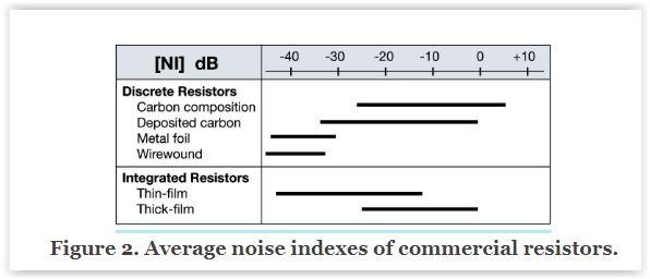 Resistor_specifics.jpg
