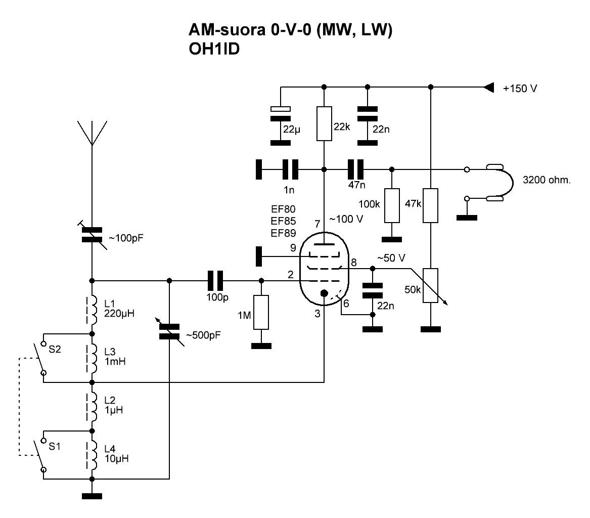 Suora_EF80_LW_MW.JPG