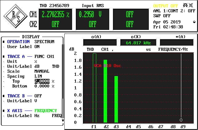 VCA810_THD.png