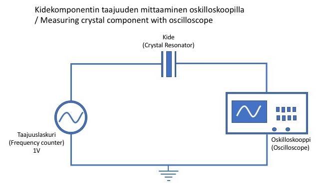 kidemittaus_setup-1.jpg